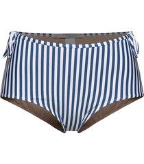 manon bikini hipsters bikinitrosa blå underprotection
