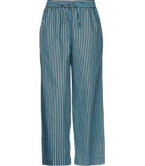 p.a.r.o.s.h. pants