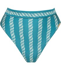 watercult soft retro blue bikini bottom