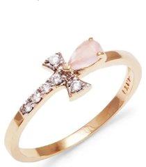 anel amuletos da sorte signo peixes