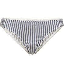 rana briefs bikinitrosa blå underprotection