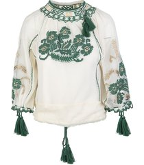 invo and green blouse with floral pattern
