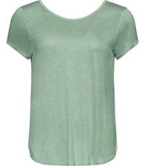 maglia con scollo profondo sulla schiena (verde) - bodyflirt