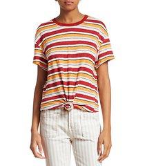 wear thin striped linen tee