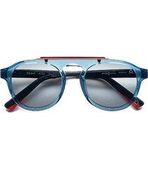 gafas de sol etnia barcelona big sur polarized blog