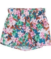 please shorts & bermuda shorts