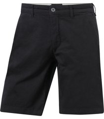 shorts chino short