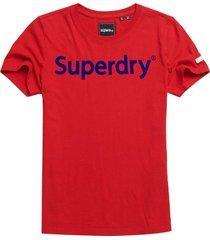 t-shirt rood