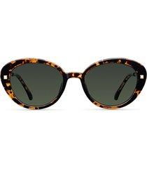 okulary meller shany tigris olive