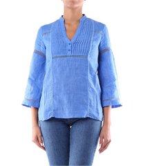 blouse ss200275146