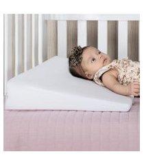travesseiro antirefluxo para berço
