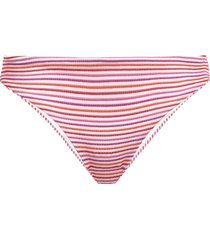 onia bikini bottoms