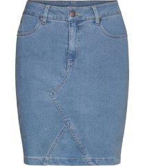 nuayleth short skirt kort kjol blå nümph