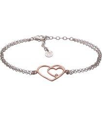 jack & co bracelets