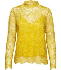 baldrina blouse