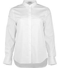 classic poplin blouse