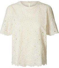christina blouse
