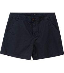 shorts gail