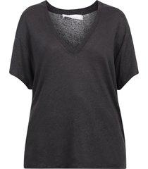 iro heloise blouse