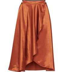 kjol yasrusty