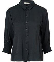 blus nolacr shirt