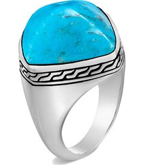 'classic chain' turquoise sterling silver sugarloaf ring