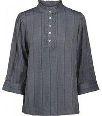 lonny blouse