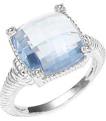 blue quartz & sterling silver ring