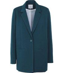 minimum blazers