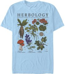 fifth sun men's herbology short sleeve crew t-shirt