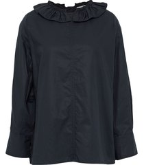 atlantique ascoli blouses