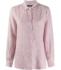 weekend max mara striped long-sleeved shirt - red