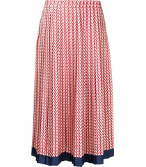 optical skirt