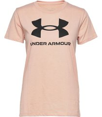 live sportstyle graphic ssc t-shirts & tops short-sleeved rosa under armour