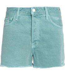 j brand denim shorts
