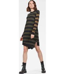 asymmetrical jurk