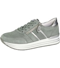 sneakers remonte mint