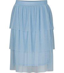 kjol vimorol