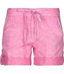 120% shorts