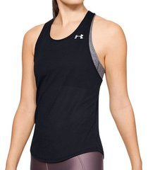 top under armour -