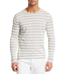 collection stripe long-sleeve sweatshirt