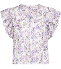 aaiko blouse bendi
