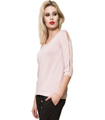 bluza break limits