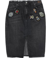 p jean denim skirts