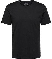 het perfecte t-shirt