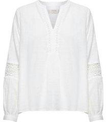 aviecr blouse