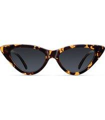 okulary waga tigris carbon