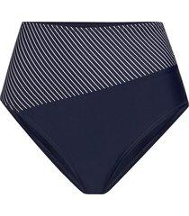 swim midi classic bikinitrosa blå wiki