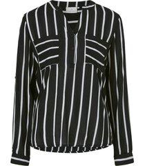 blus kababara blouse