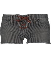 cycle denim shorts
